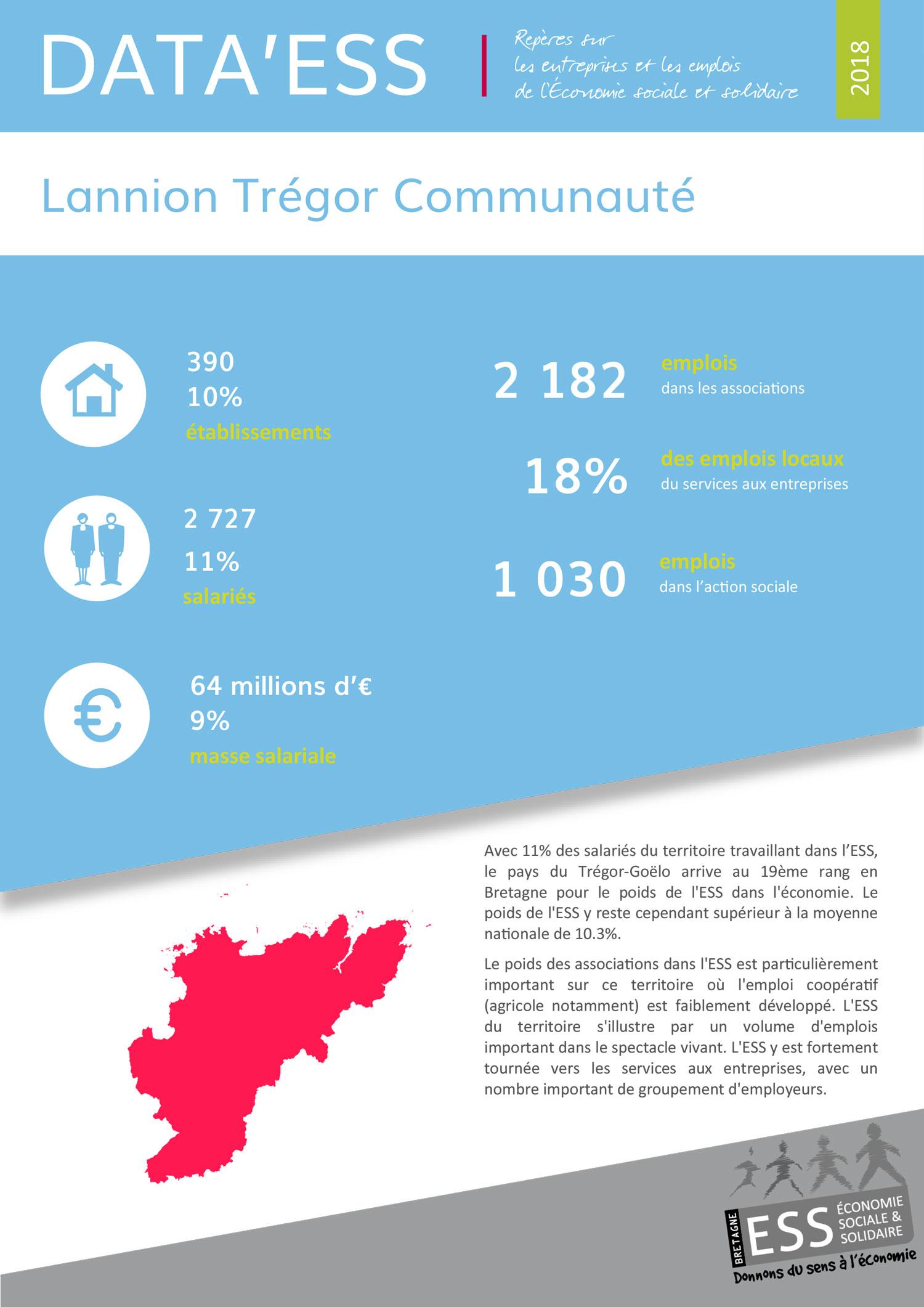 Data ESS Lannion-Tregor-Communauté 2018